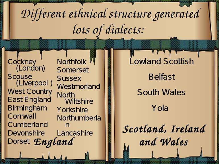Different ethnical structure generated lots of dialects:   Cockney (London) S...