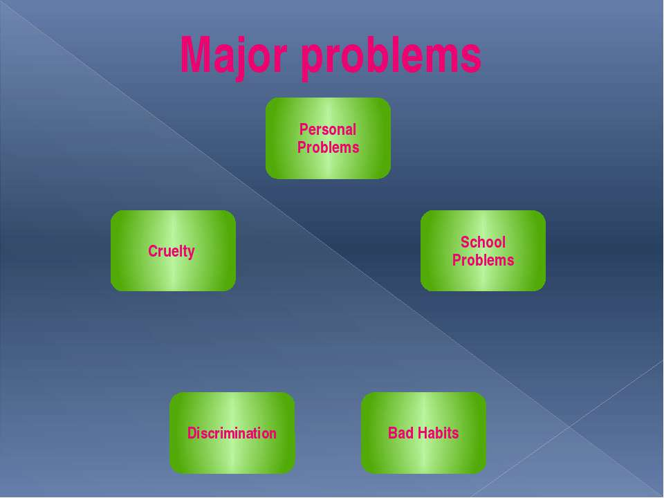 The reasons of the problems are: