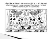 Комплексні числа – числа виду a+bi, де a і b – довільні дійсні числа, а i- уя...