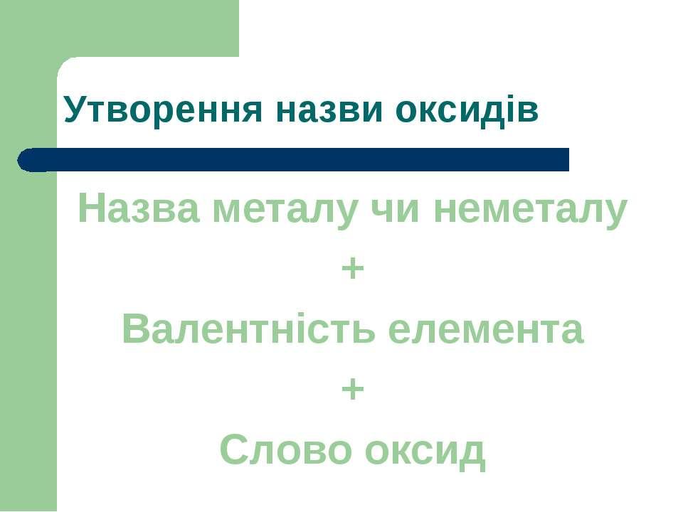 Утворення назви оксидів Назва металу чи неметалу + Валентність елемента + Сло...