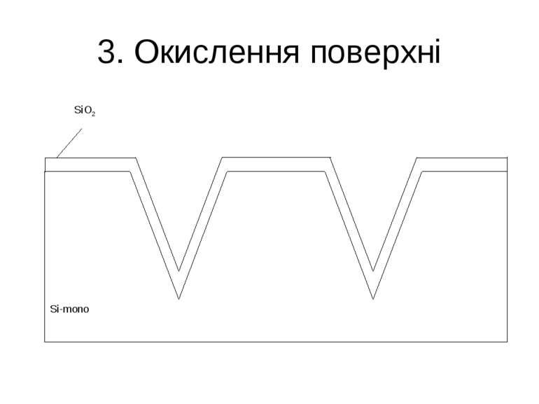 3. Окислення поверхні