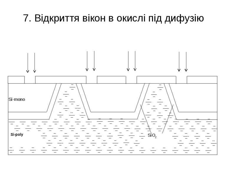 7. Відкриття вікон в окислі під дифузію
