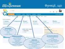 Страница администрирования Функції, що надаються Спілкування: Групи за інтере...