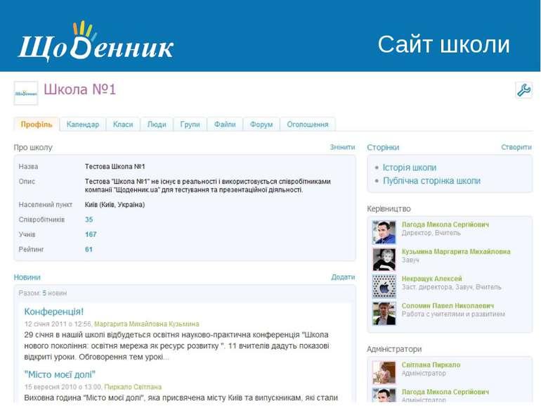 Страница администрирования Сайт школи