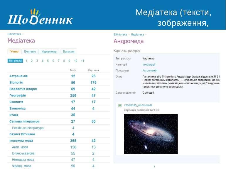 Страница администрирования Медіатека (тексти, зображення, аудіо, відео, презе...