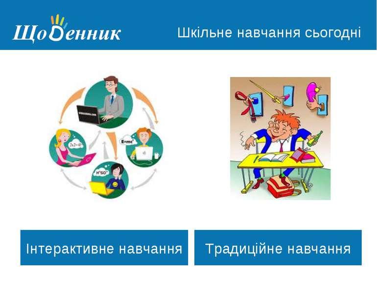 Страница администрирования Шкільне навчання сьогодні Інтерактивне навчання Тр...