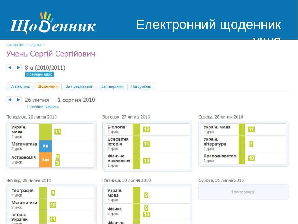 Страница администрирования Електронний щоденник учня