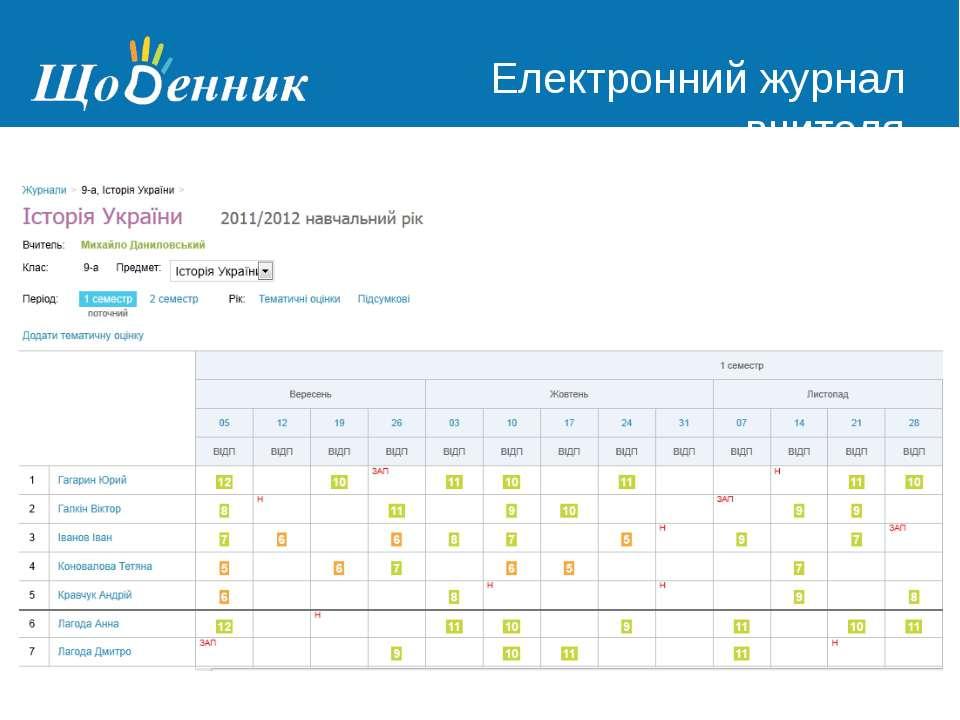 Страница администрирования Електронний журнал вчителя