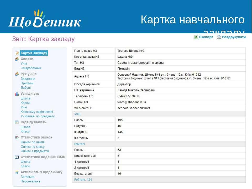 Страница администрирования Картка навчального закладу