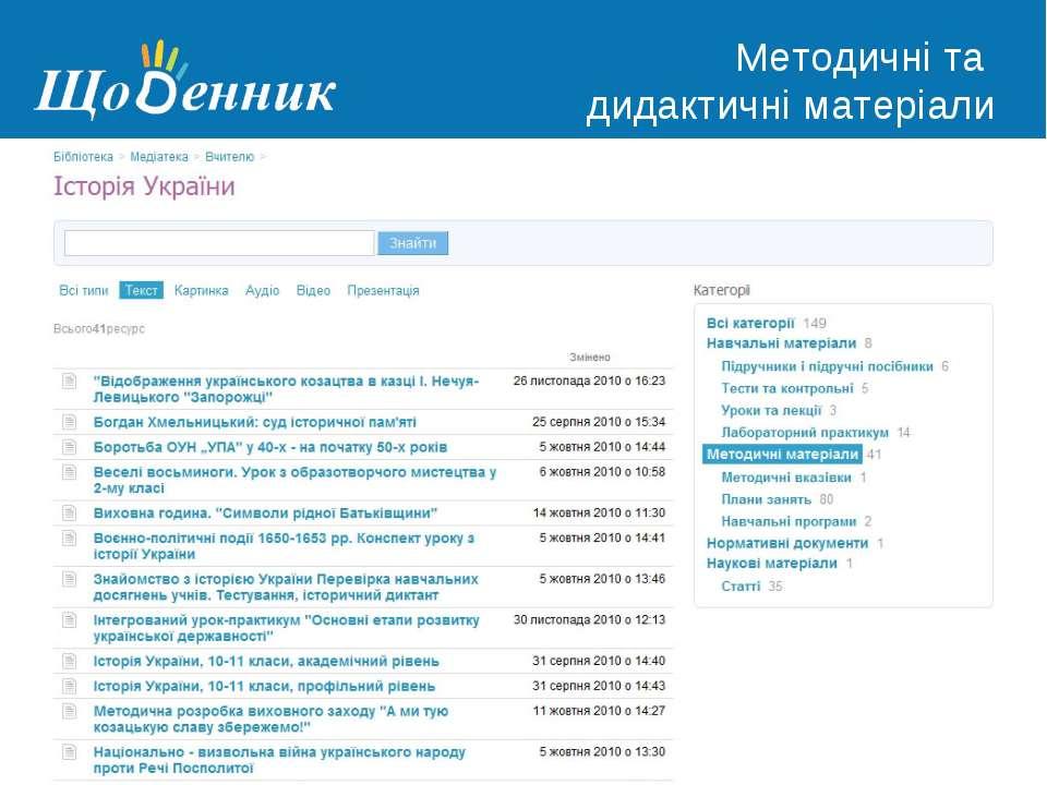 Страница администрирования Методичні та дидактичні матеріали