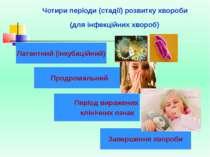 Чотири періоди (стадії) розвитку хвороби (для інфекційних хвороб) Латентний (...