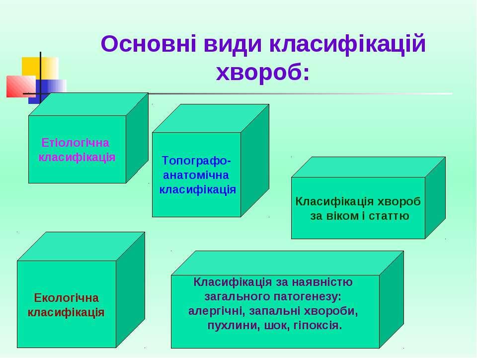 Основні види класифікацій хвороб: Етіологічна класифікація Топографо- анатомі...