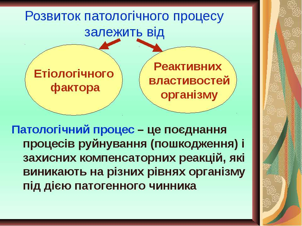 Розвиток патологічного процесу залежить від Патологічний процес – це поєднанн...