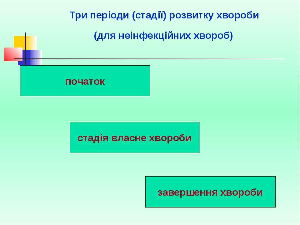 Три періоди (стадії) розвитку хвороби (для неінфекційних хвороб) початок заве...