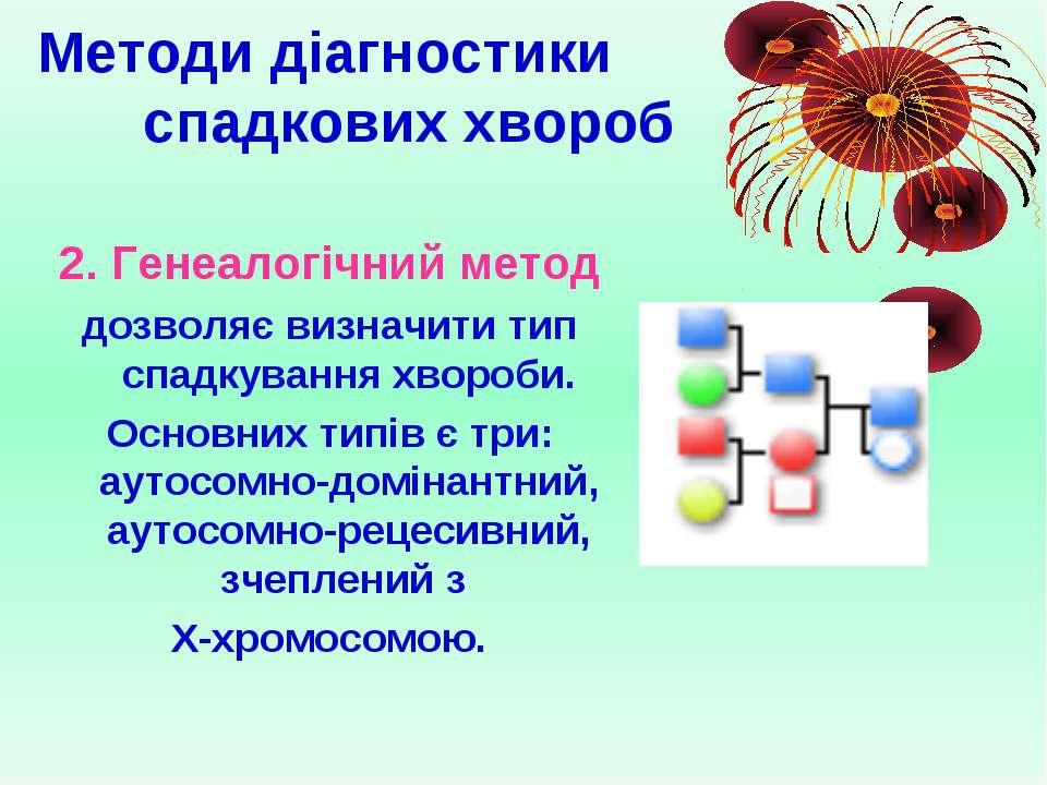 Методи діагностики спадкових хвороб 2. Генеалогічний метод дозволяє визначити...