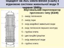 Вертикальний парогенератор проточного типу (В&W) 1 – вихід теплоносія 2 – вих...