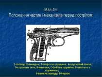 Мал.46. Положення частин і механізмів перед пострілом: 1-затвор; 2-викидач; 3...