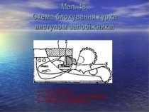 Мал. 48. Схема блокування курка виступом запобіжника: 1— зуб шептала; 2 — пол...