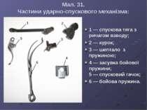Мал. 31. Частини ударно-спускового механізма: 1 — спускова тяга з ричагом взв...
