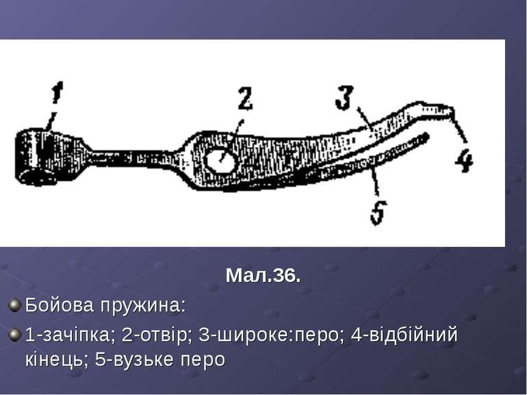 Мал.36. Бойова пружина: 1-зачіпка; 2-отвір; 3-широке:перо; 4-відбійний кінець...