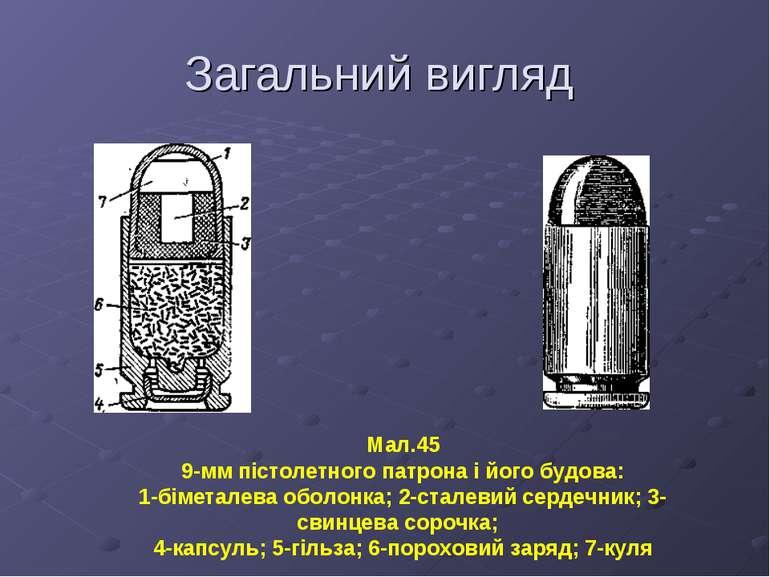 Загальний вигляд Мал.45 9-мм пістолетного патрона і його будова: 1-біметалева...