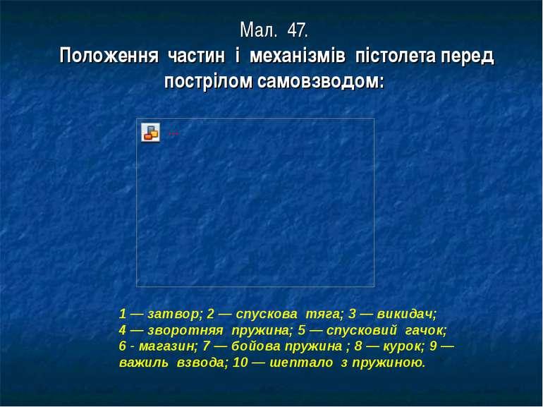 Мал. 47. Положення частин і механізмів пістолета перед пострілом самовзводом:...