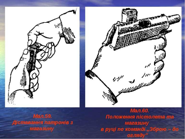 Мал.59. Діставання патронів з магазину Мал.60. Положення пістолета та магазин...