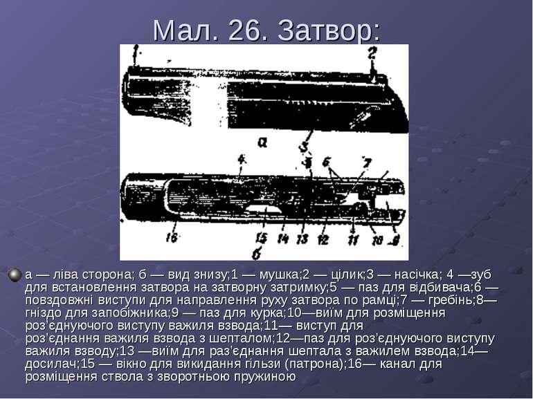 Мал. 26. Затвор: а — ліва сторона; б — вид знизу;1 — мушка;2 — цілик;3 — насі...