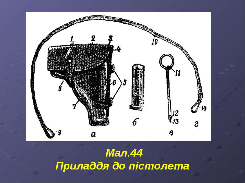 Мал.44 Приладдя до пістолета
