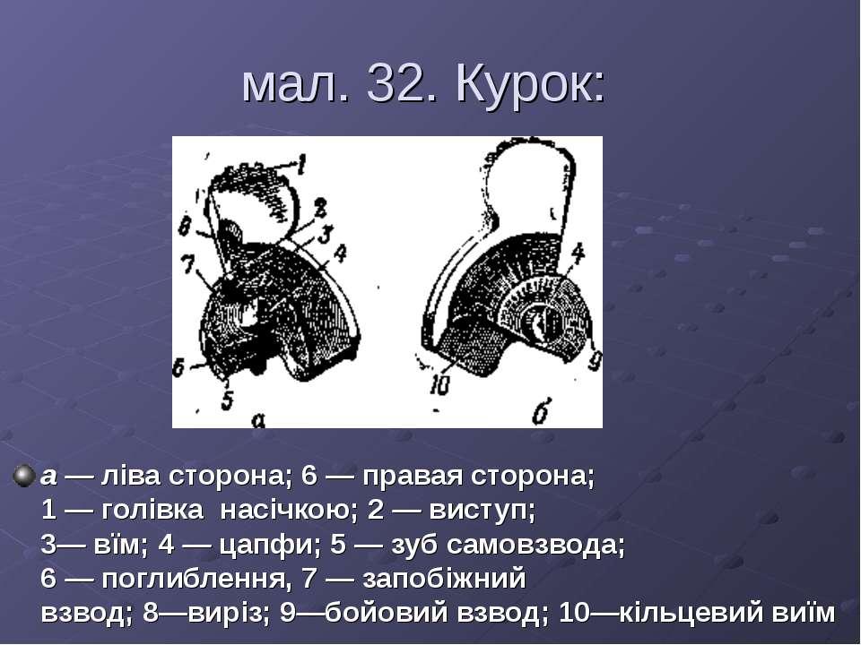 мал. 32. Курок: а — ліва сторона; 6 — правая сторона; 1 — голівка насічкою; 2...