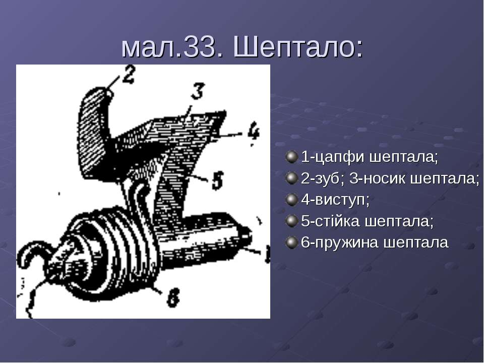 мал.33. Шептало: 1-цапфи шептала; 2-зуб; 3-носик шептала; 4-виступ; 5-стійка ...