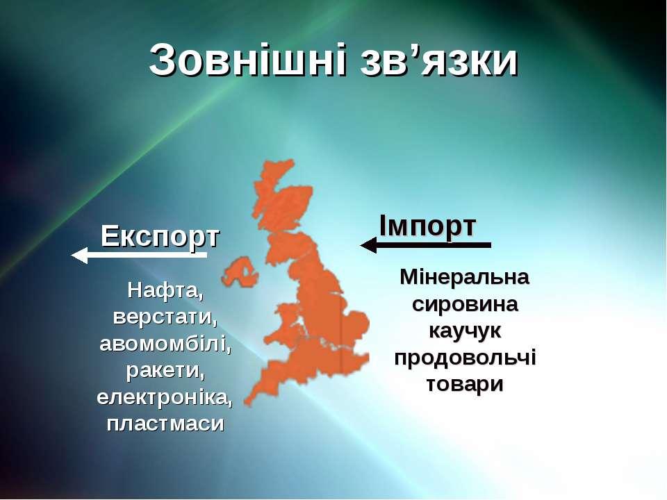 Зовнішні зв'язки Мінеральна сировина каучук продовольчі товари Імпорт Нафта, ...