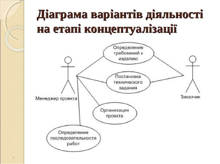Діаграма варіантів діяльності на етапі концептуалізації *