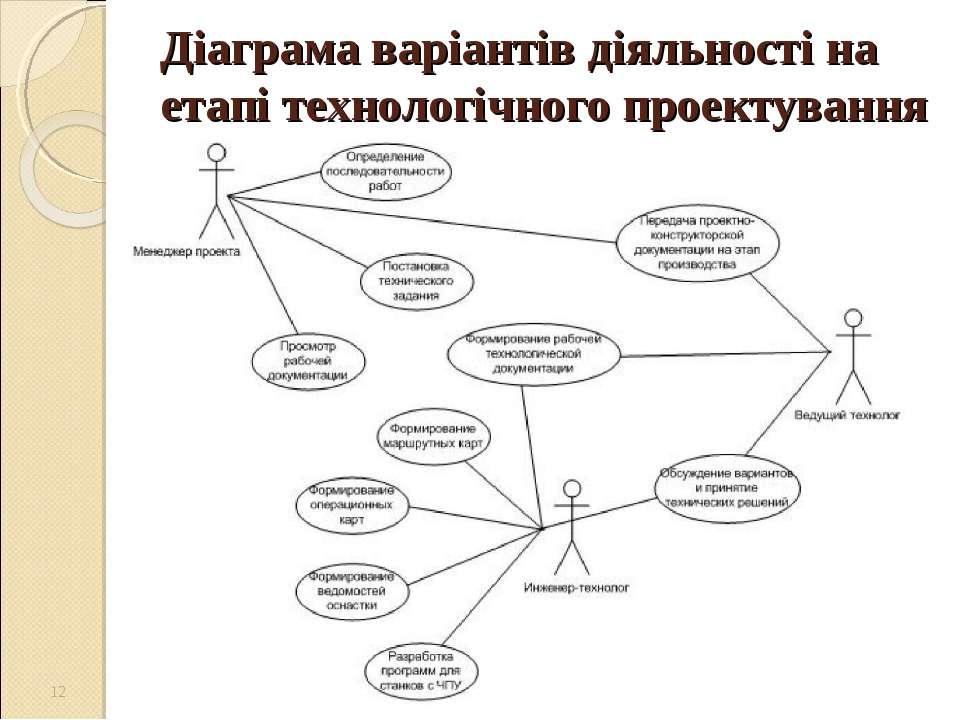 Діаграма варіантів діяльності на етапі технологічного проектування *