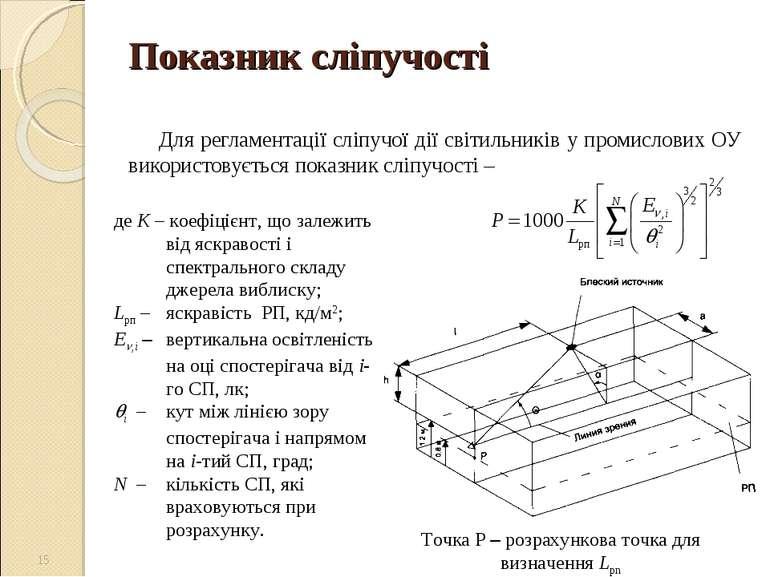 Показник сліпучості Для регламентації сліпучої дії світильників у промислових...