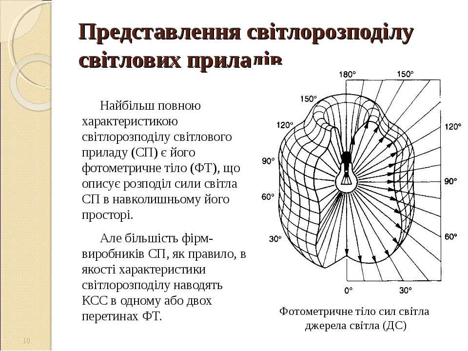 Представлення світлорозподілу світлових приладів Найбільш повною характеристи...