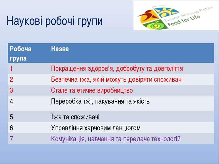Наукові робочі групи Робоча група Назва 1 Покращення здоров'я, добробуту та д...