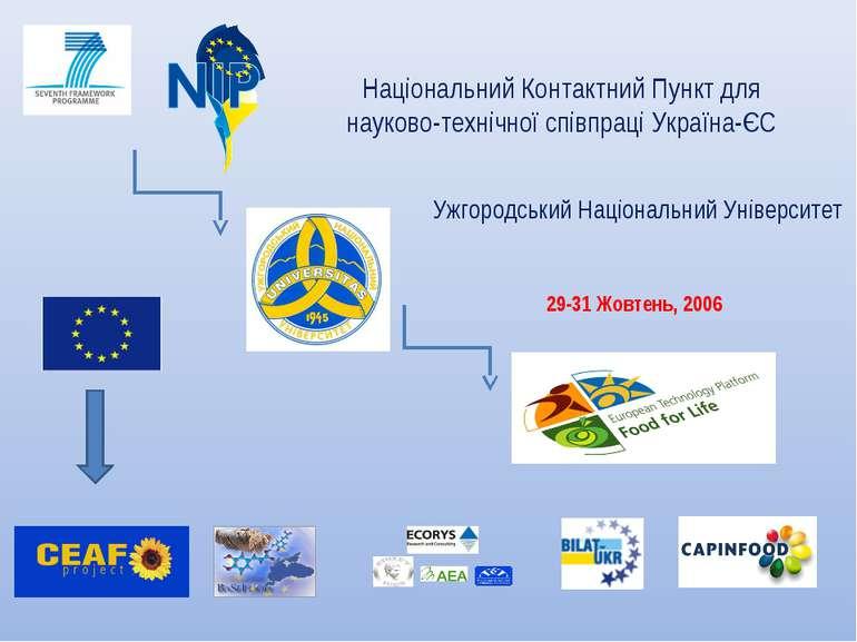 Ужгородський Національний Університет Національний Контактний Пункт для науко...