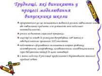 Труднощі, які виникають у процесі моделювання випускника школи пріоритетним у...