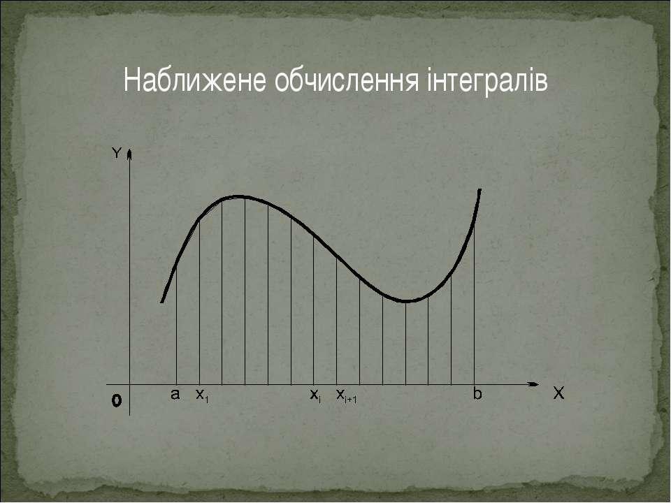 Наближене обчислення інтегралів