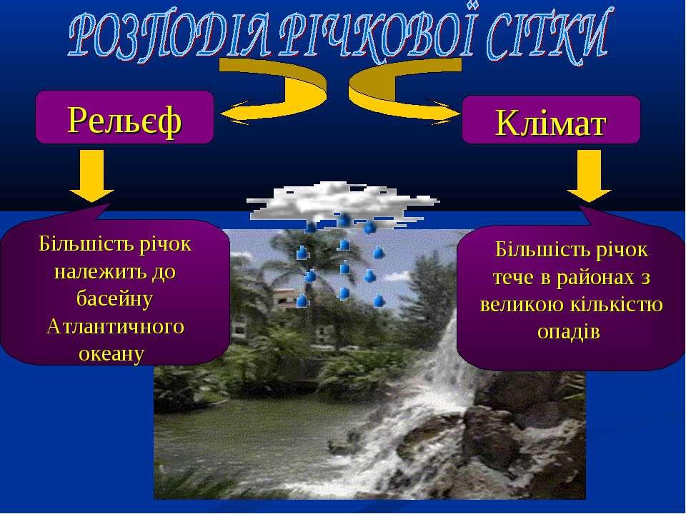 Рельєф Клімат Більшість річок належить до басейну Атлантичного океану Більшіс...