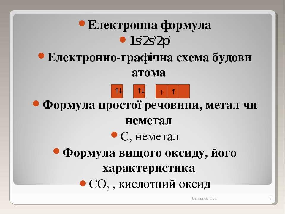 Електронна формула 1s22s22p2 Електронно-графічна схема будови атома Формула п...
