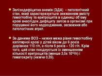 Залізодефіцитна анемія (ЗДА) – патологічний стан, який характеризується зниже...