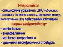 Нейролейкоз -специфічне ураження ЦНС (оболонок головного і спинного мозку, ре...