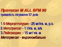 Протокол М ALL BFM 90 тривалість лікування 57 днів 1.6-Меркаптопурин - 25 мг/...