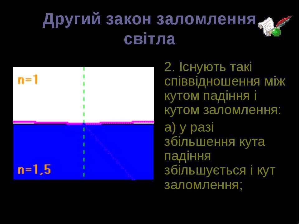 Другий закон заломлення світла 2. Існують такі співвідношення між кутом падін...