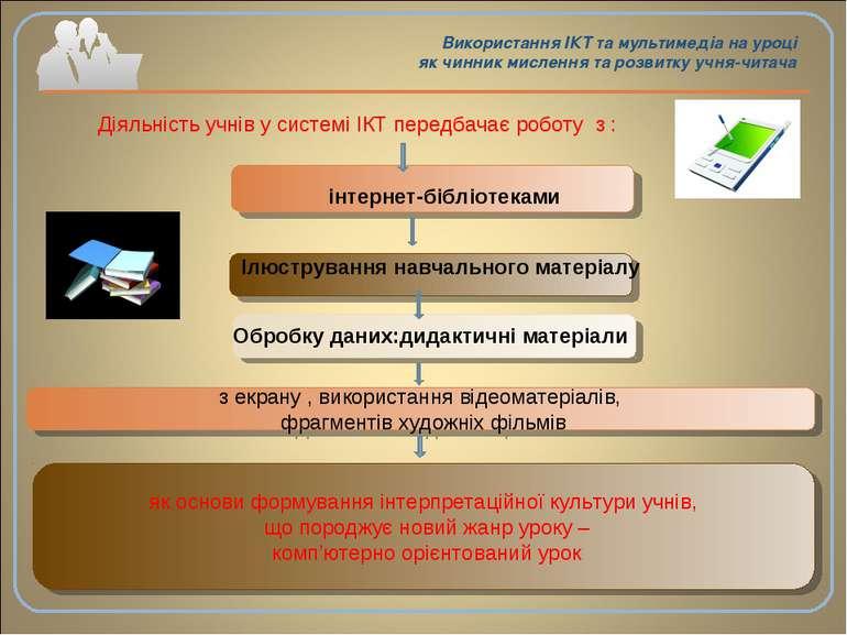 Використання ІКТ та мультимедіа на уроці як чинник мислення та розвитку учня-...