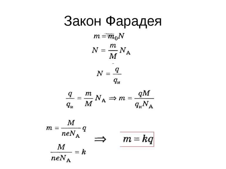 Закон Фарадея