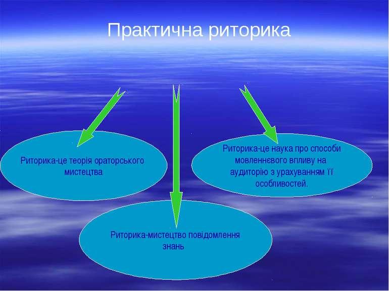 Практична риторика Риторика-це теорія ораторського мистецтва Риторика-це наук...