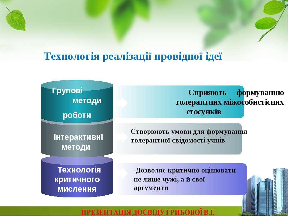 Сприяють формуванню толерантних міжособистісних стосунків Створюють умови для...